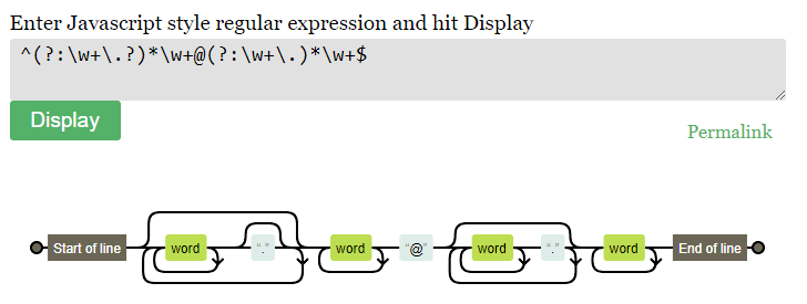 Validating email address using regular expression in sql