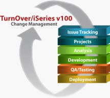 Software Change Management TURNOVER Tutorial for IBM i, iSeries and AS400 1